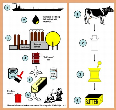 margarinsmc3b8r.jpg